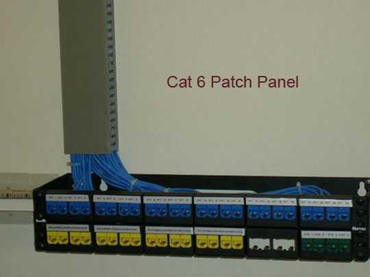 Funky cat6 patch panel wiring diagram photo electrical diagram colorful cat6 patch panel wiring diagram motif electrical diagram asfbconference2016 Choice Image